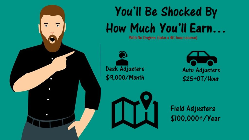 How much money do insurance adjusters make, insurance adjuster salary
